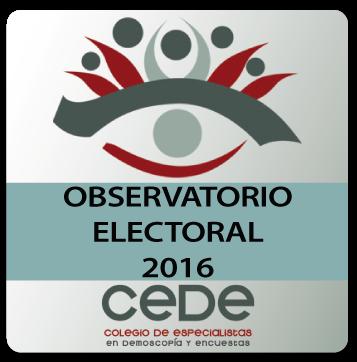 observatorio 2016
